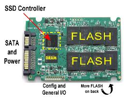 Gambar Komponen-komponen SSD