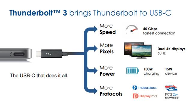 Thunderbolt 3 Menggunakan USB-C